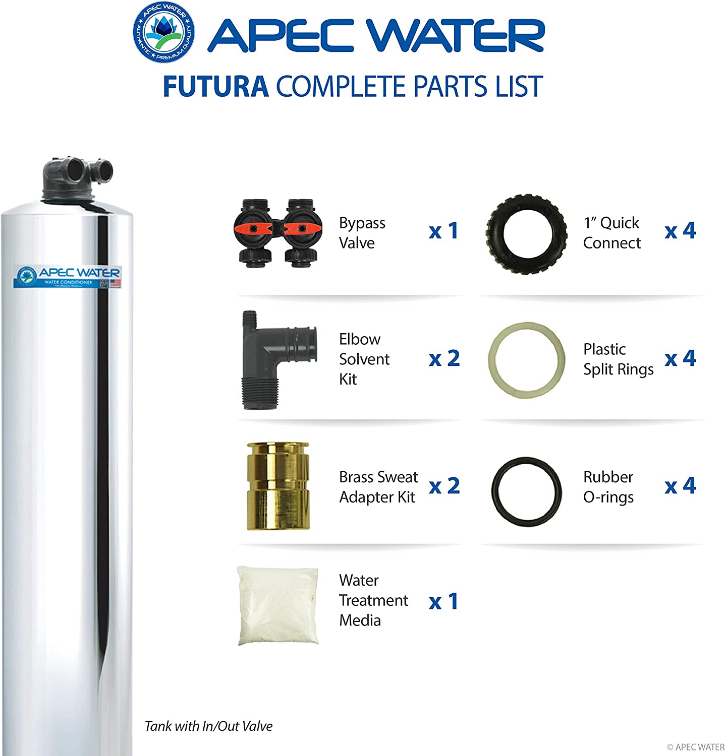 APEC Water FUTURA-10 Water Conditioner Reviews