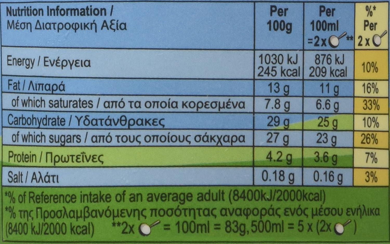 Ben & Jerrys Chocolate Fudge Brownie Helado 500 ml: Amazon.es: Alimentación y bebidas