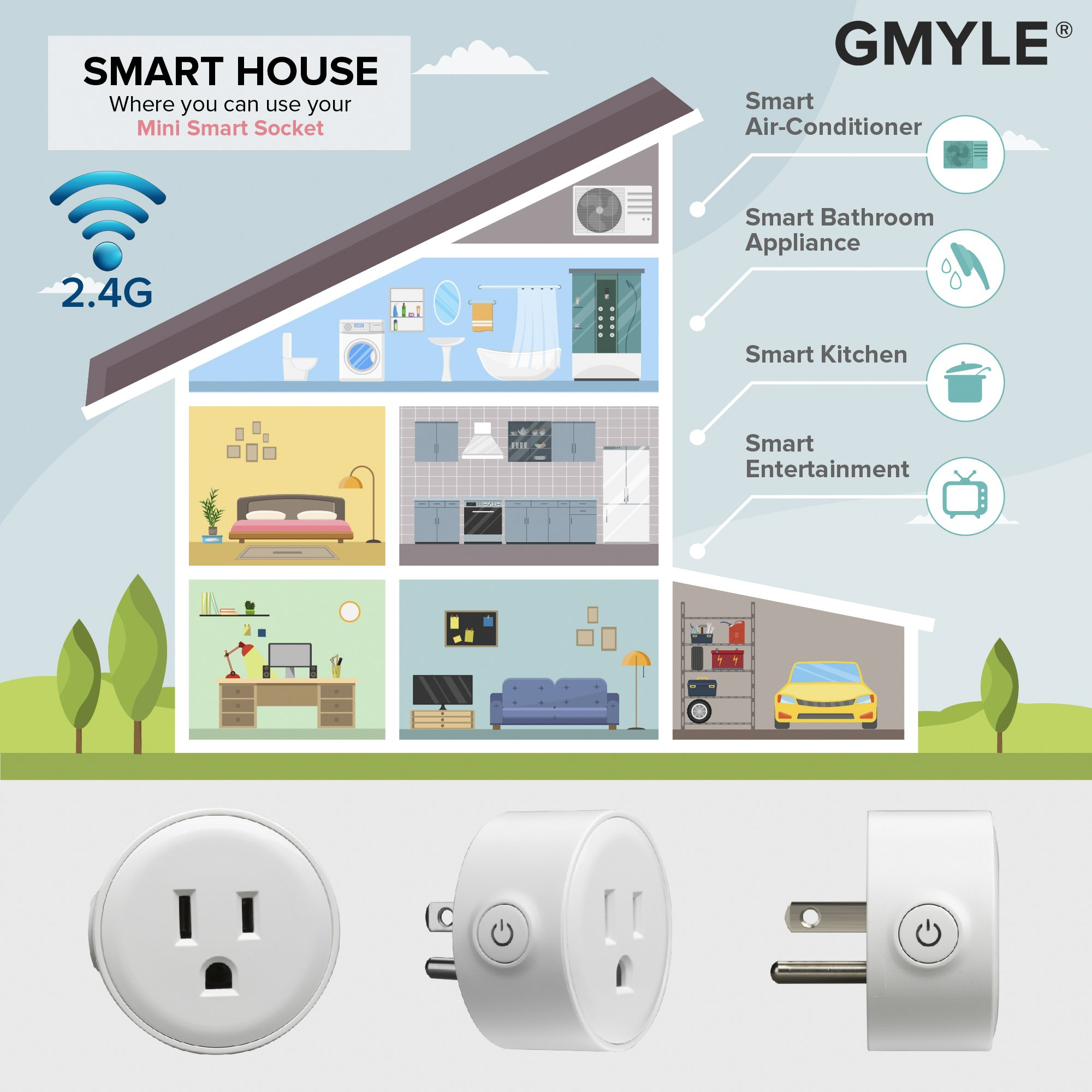 GMYLE 4 Pack Wifi Smart Plug Mini Outlet Power Control Socket, Remote Control Your Electric Devices from Anywhere, No Hub Required, Work with Amazon Alexa Echo Dot & Google Home, White by GMYLE (Image #3)