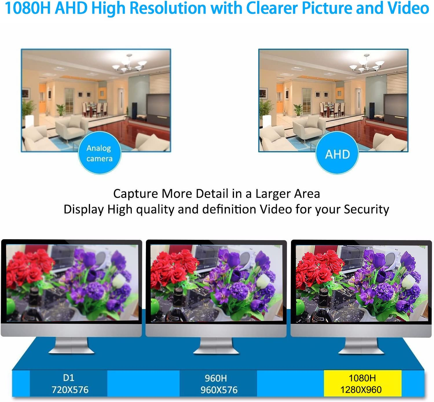 115ft Night Vision,Motion Alert,Smartphone and PC Remote Access Rraycom 4 Channel 1080H Home Security DVR 2000TVL with 4PC 720P HD Outdoor Weatherproof Surveillance Camera System 1TB Hard Drive
