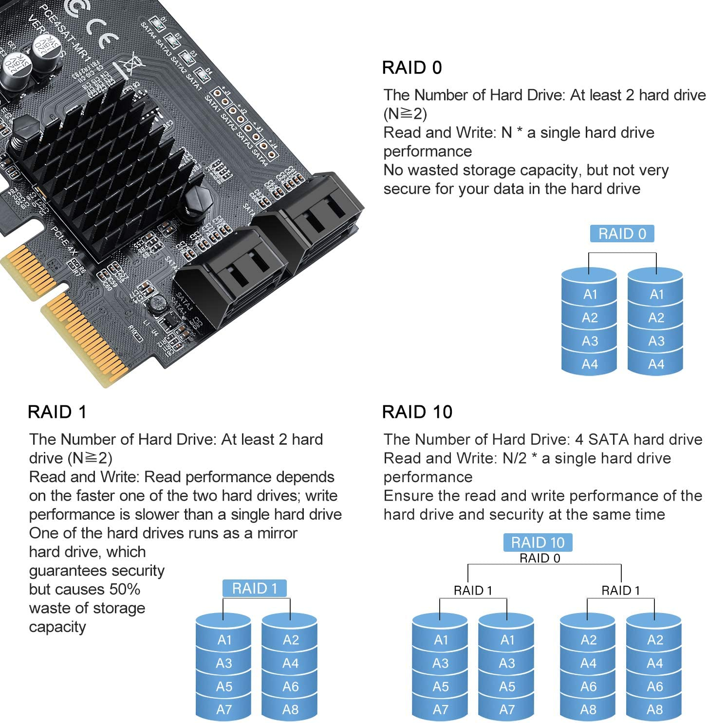 Linux 2.6X or Later Support RAID 0//1//10 Included a Power Splitter Cable and 4 SATA Cables SHINESTAR PCIe SATA RAID Card 4 Ports Work with Windows XP//7//8//10