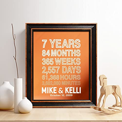 Amazoncom Personalized 7th Copper Anniversary Gift For Him Or Her