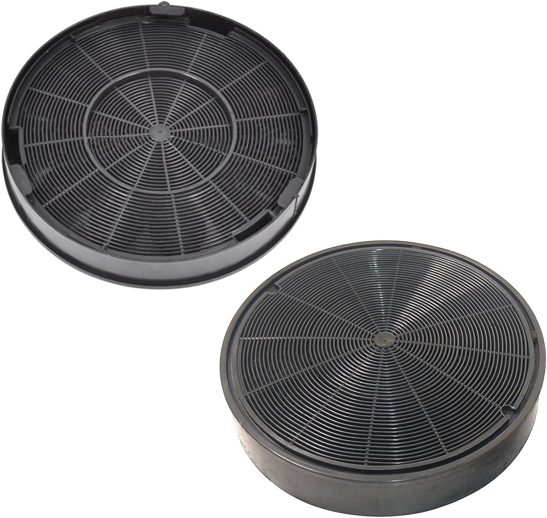 Filtros de carbono Spares2go, antiolor para campana de ventilación Rangemaster (200 x 28 mm, paquete de 2): Amazon.es: Hogar