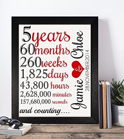 Amazon.com - Personalized Presents Gifts For Him Her Husband Wife ...