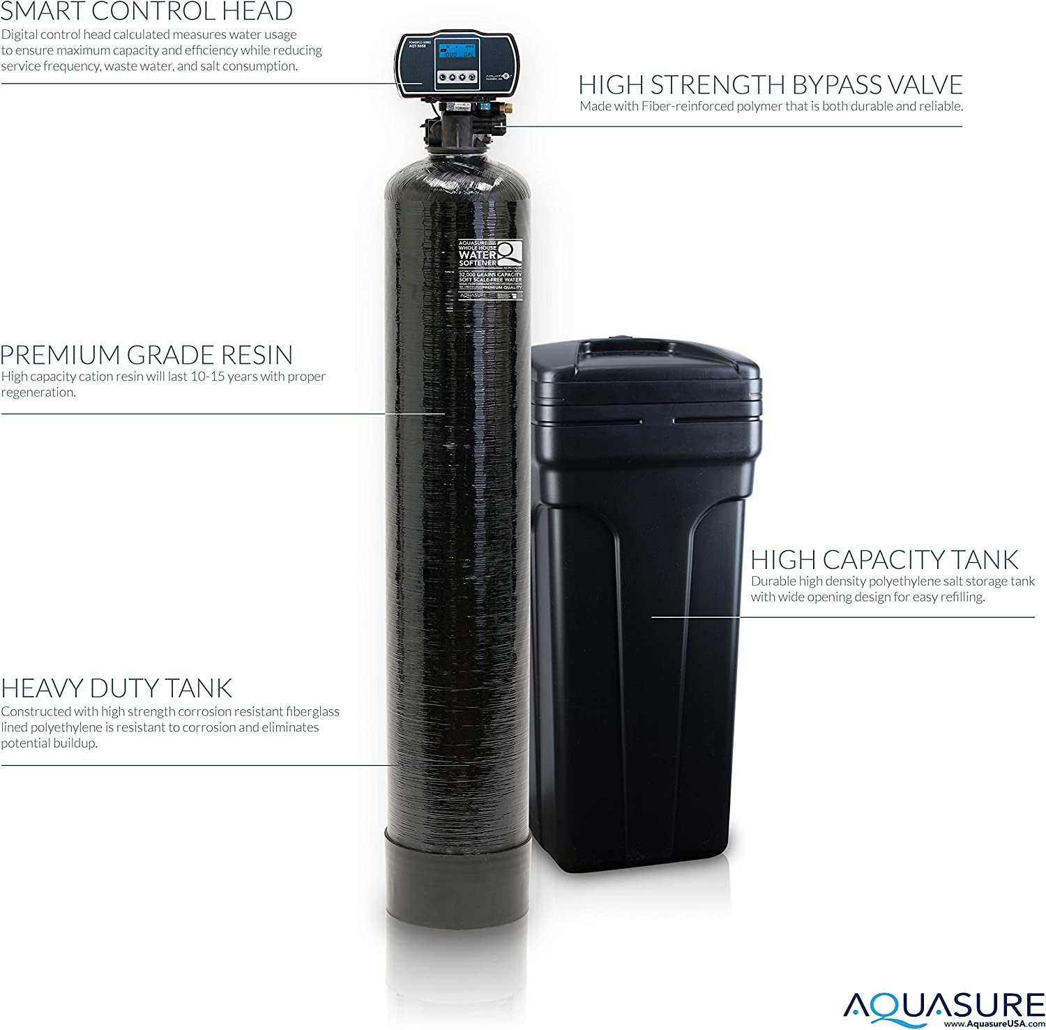Aquasure Harmony Series Water Softener