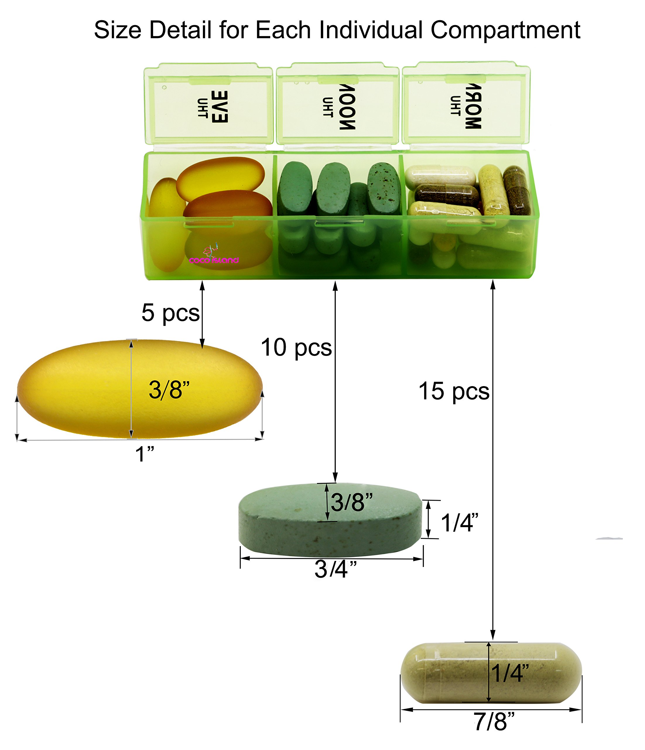 Pill Organizer, Medicine Organizer, Vitamin Organizer (Weekly - 24 Compartment) (818) by CoCo Island (Image #3)