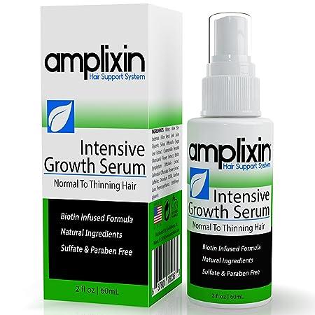 Amplixin Biotin Shampoo