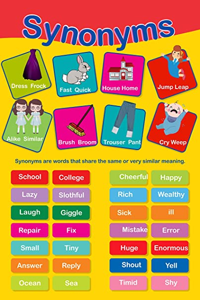 Educational Posters for Kids - Synonyms- Children Rooms or Schools Classrooms Learning Kit - Size 12 x 18 inches