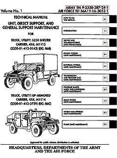 M/F MILITARY ELECTRICAL CONNECTORS - HUMVEE M998 M925 M1038