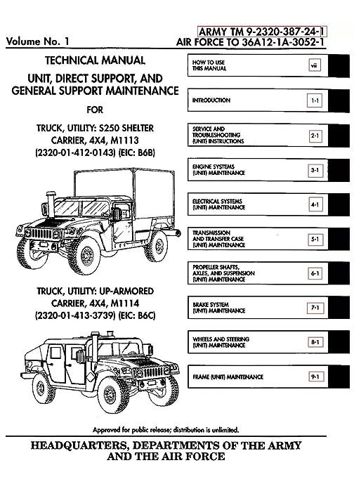 Humvee Starter Wiring Diagram - Trusted Wiring Diagrams on hummer fuel diagram, hummer wheels, hummer parts, hummer tires, hummer seats, hummer body diagram, hummer antenna diagram, hummer chassis,