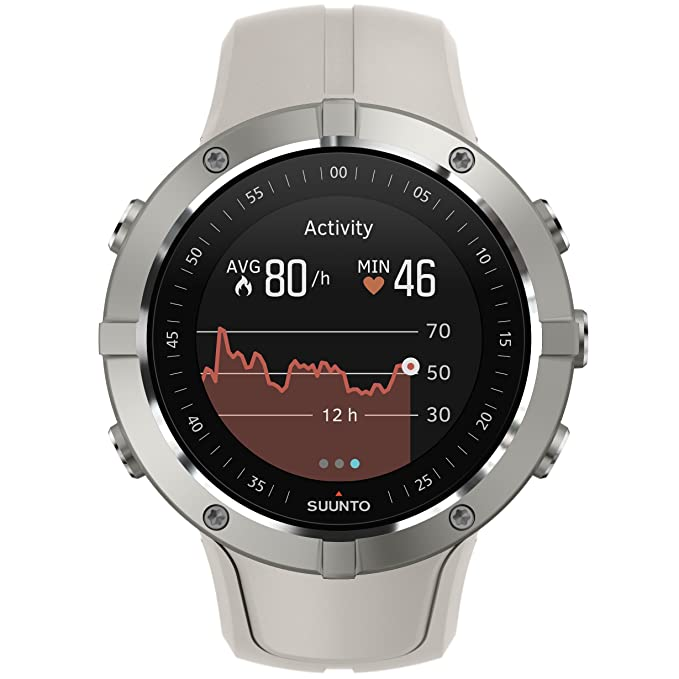 Amazon.com: Suunto Spartan Trainer Wrist HR Multisport Lightweight GPS Watch and Wearable4U Ultimate Power Pack Bundle (Sandstone): GPS & Navigation