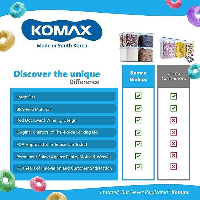 Komax biokips Tall grande azúcar, harina – Molde para contenedores ...