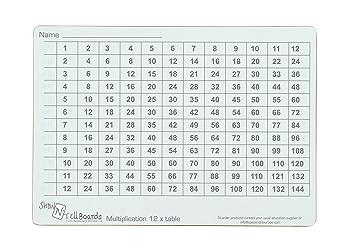 Spaceright Europe 99030mu100 Show N Tell Flexible Multiplication