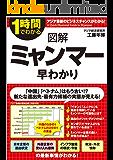 図解 ミャンマー 早わかり (中経出版)