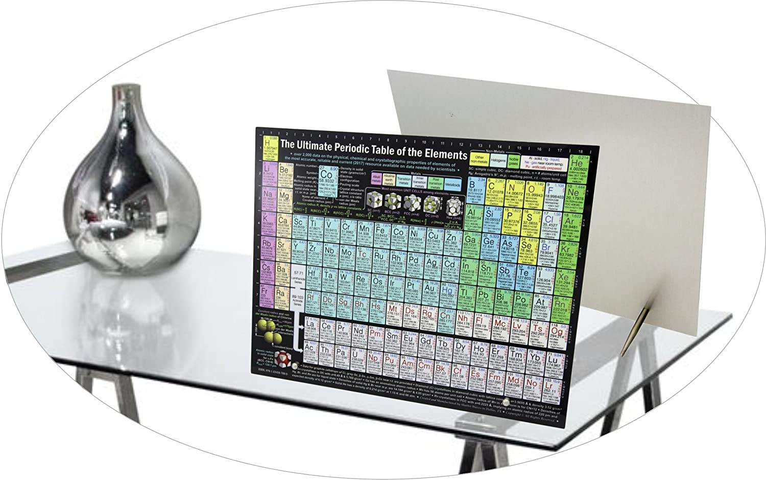 Student's Periodic Table New Updated Easy to Read Professional Chart for Office Study Library and Classrooms - Best Gift for Students and Educators (10x13 in. Acrylic Print) Shutter Waves