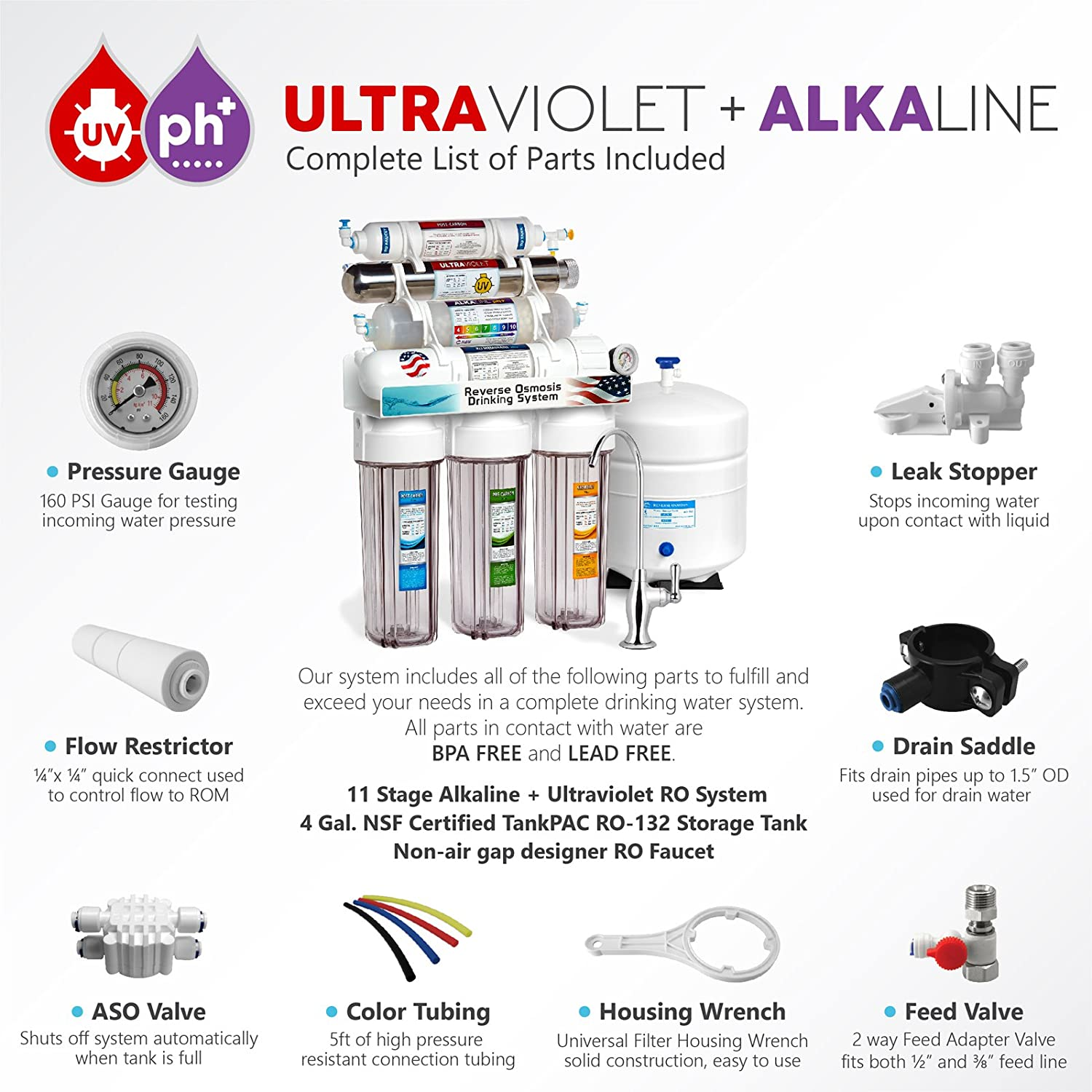 Smart Water Filters Ultra violet