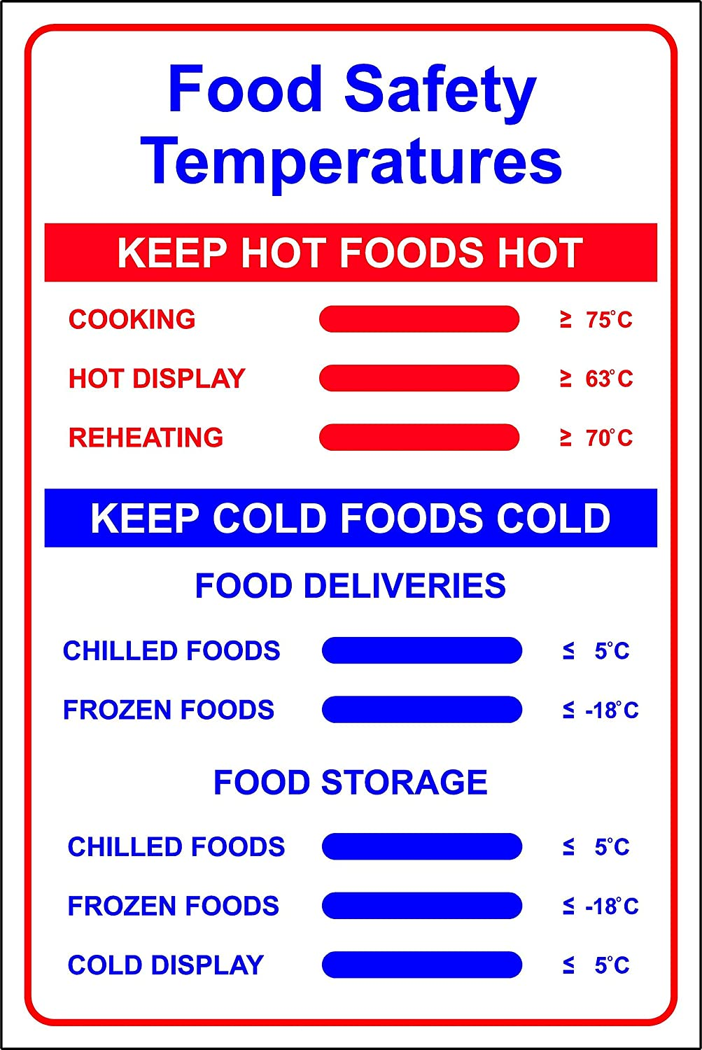 photograph about Free Printable Food Safety Signs identify Foods Security Temperatures Signal - Self adhesive vinyl 200mm x 300mm