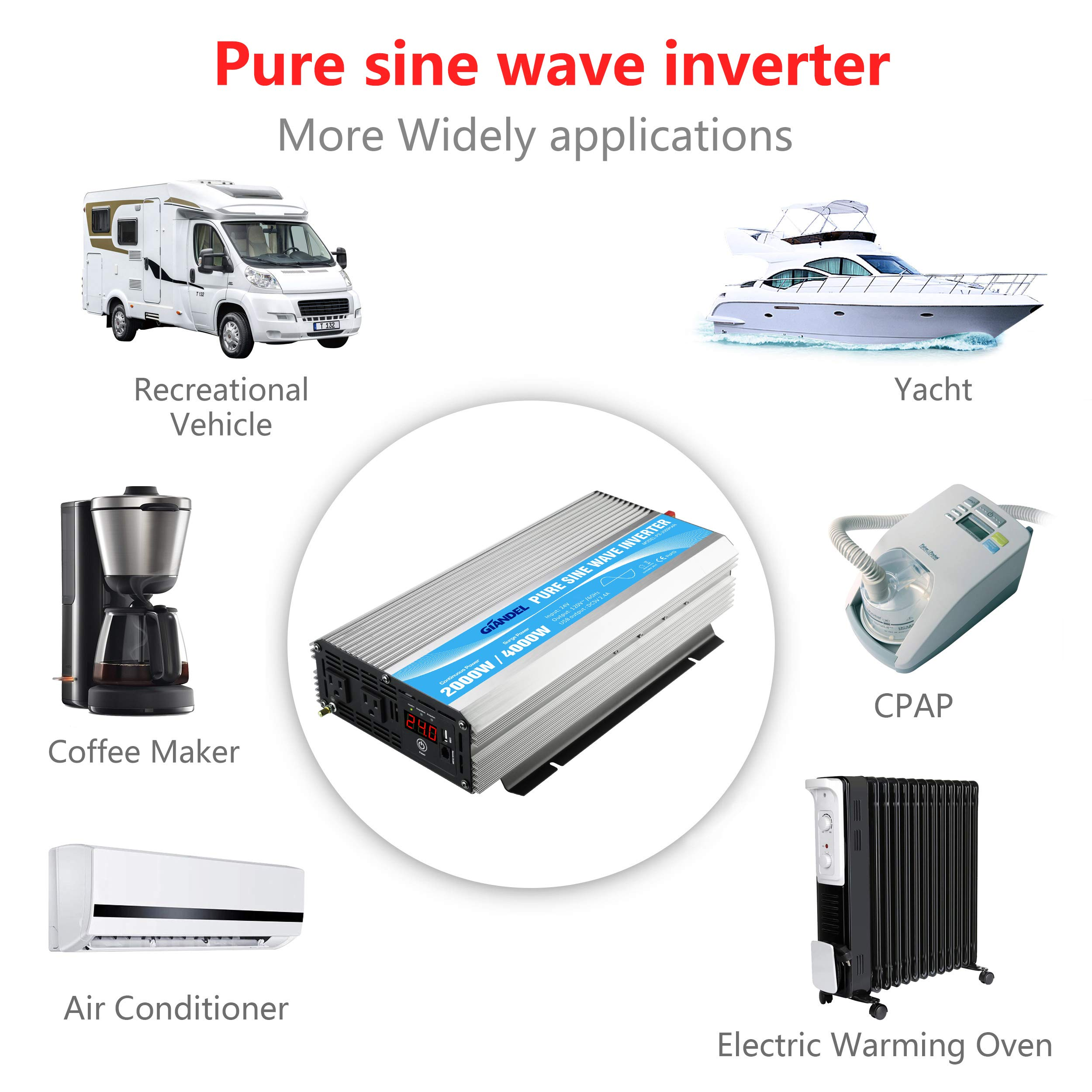 Giandel 2000W Pure Sine Wave Power Inverter DC 24V to AC120V with Dual AC Outlets with Remote Control 2.4A USB and LED Display by Giandel (Image #5)