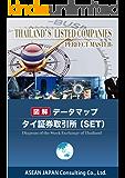 タイ証券取引所(SET)上場企業 四季報簡易図解マップ