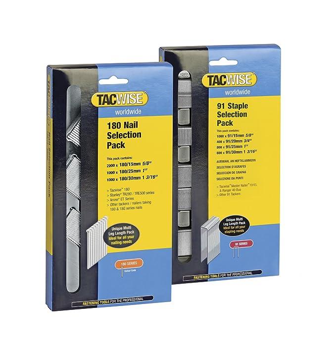 Tacwise 2300 Kit de grapadora Eléctrica 191ELS (2300 W, 240 V),: Amazon.es: Bricolaje y herramientas