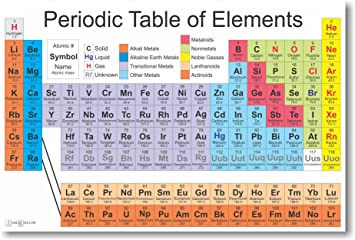 Amazon periodic table of the elements science chemistry periodic table of the elements science chemistry classroom poster by posterenvy urtaz Choice Image