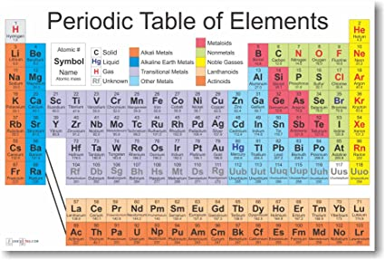 Amazon periodic table of the elements science chemistry periodic table of the elements science chemistry classroom poster by posterenvy urtaz Gallery