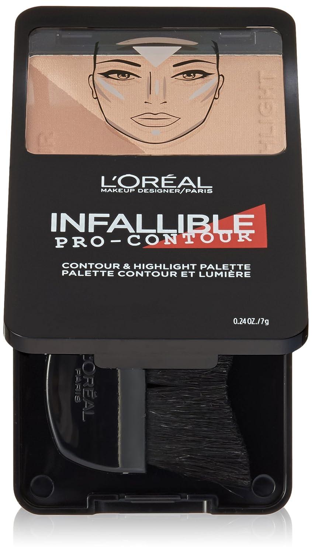 L'Oreal Paris Cosmetics Infallible Pro Contour Palette, Medium/Moyen, 0.24 Ounce L' Oreal Paris