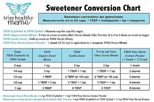 Amazon com trim healthy mama pure stevia non gmo zero calorie