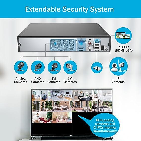 ANNKE Kit de 6 cámaras de vigilancia sistema de seguridad para hogar (Onvif H.264 CCTV DVR P2P 8CH 1080P Lite 6 cámaras 720P IP66 Impermeable) -1TB disco ...