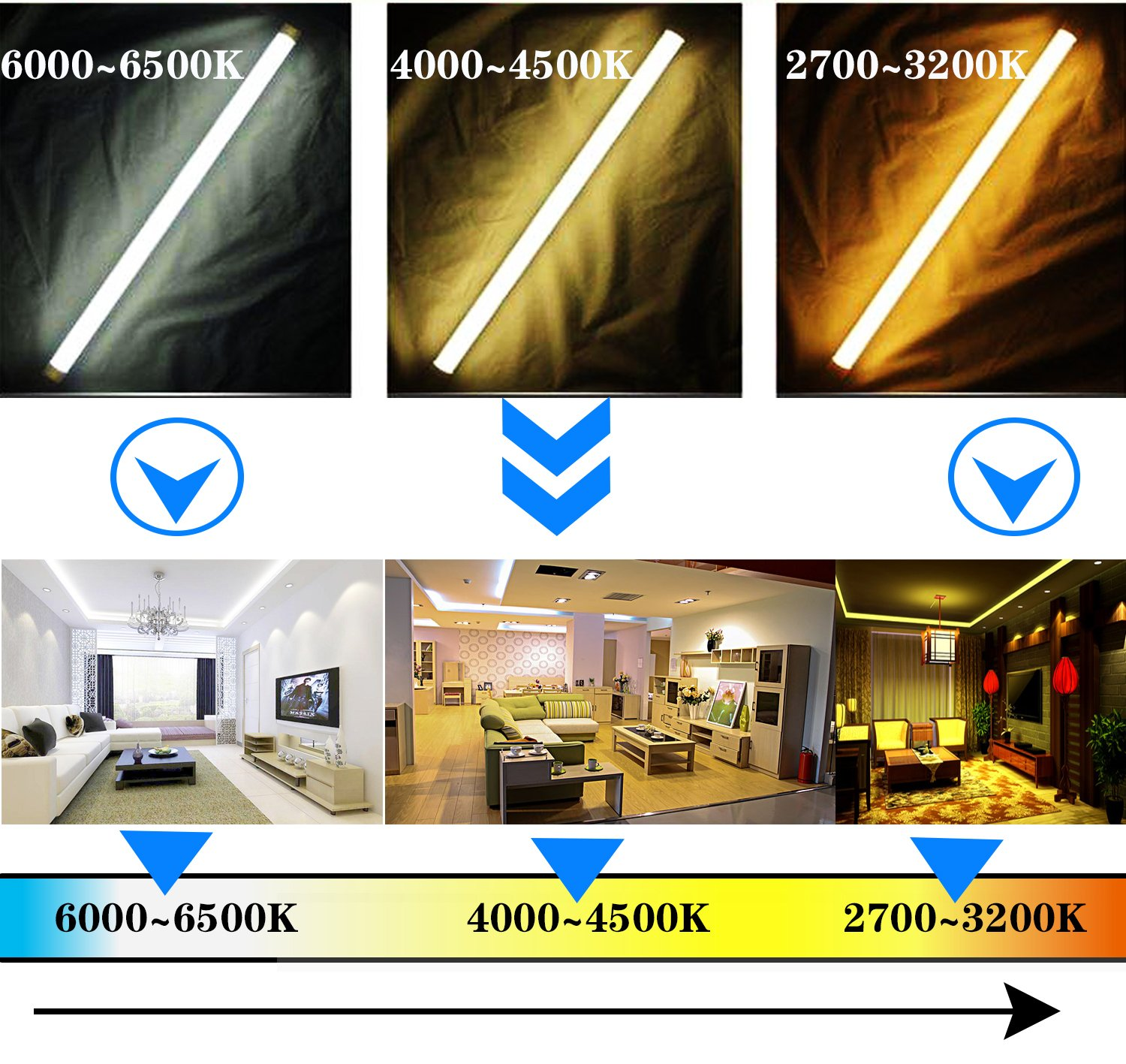 WYZM R17D 4FT 20W F48T12/CW/HO Straight T12 Fluorescent LED Tube Light Bulb for Vending Cooler Freezer Replacement Bulb (10-Pack 5500k) by WYZM (Image #8)