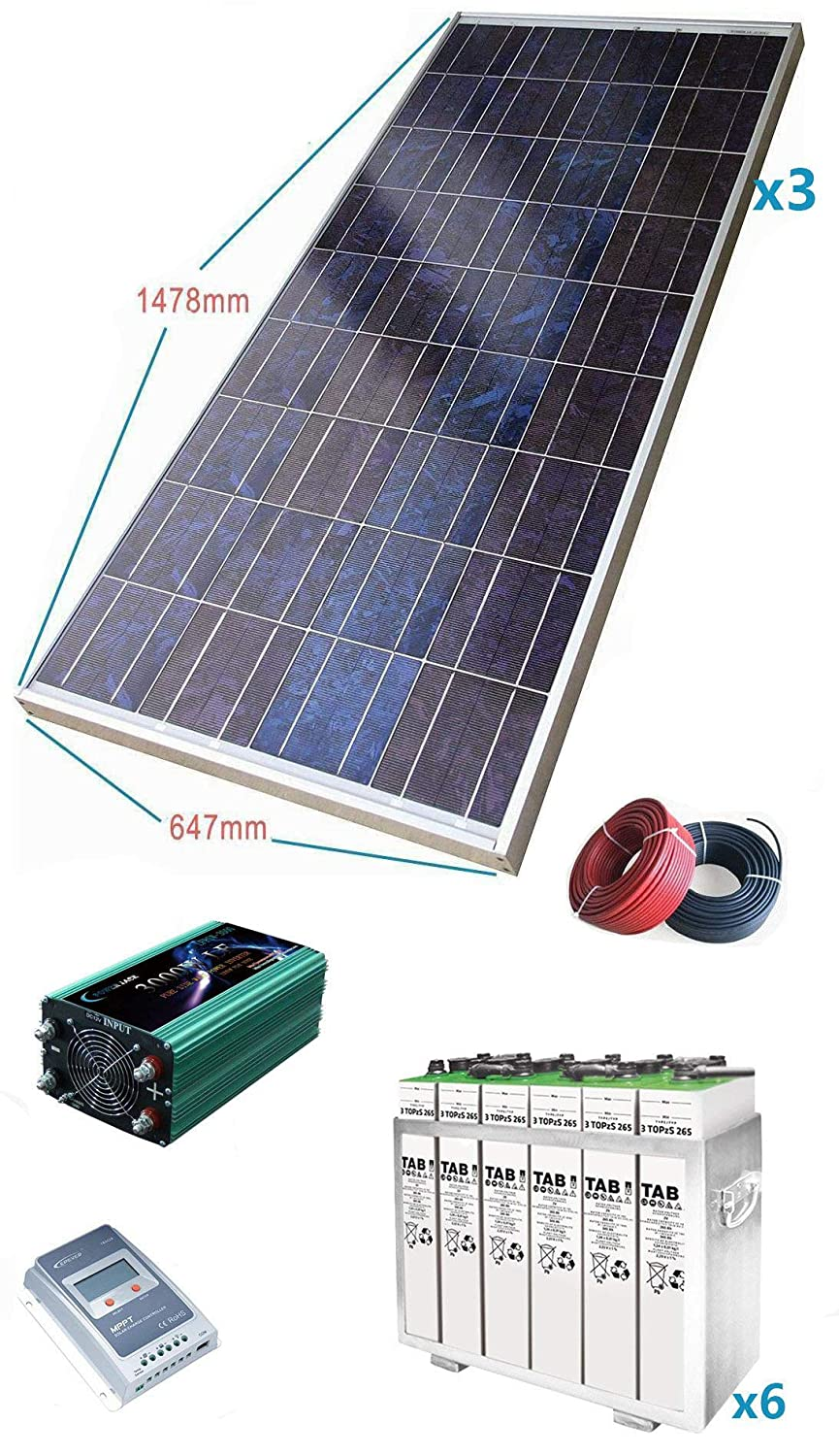 Kit Solar 12v Plus 450w Hora Inversor 3000w Opzs 2v 345AH: Amazon ...