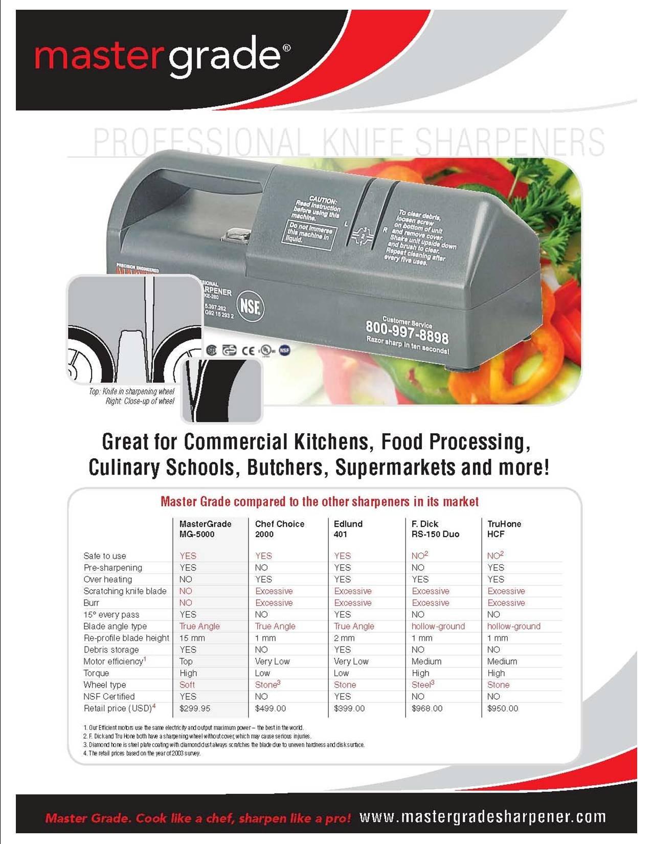 Master Grade Commercial Knife Sharpener by Master Grade (Image #8)