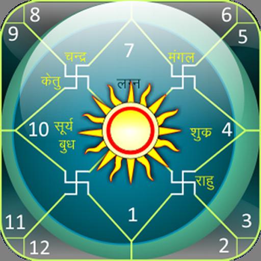 Your Horoscope - New Annual Register