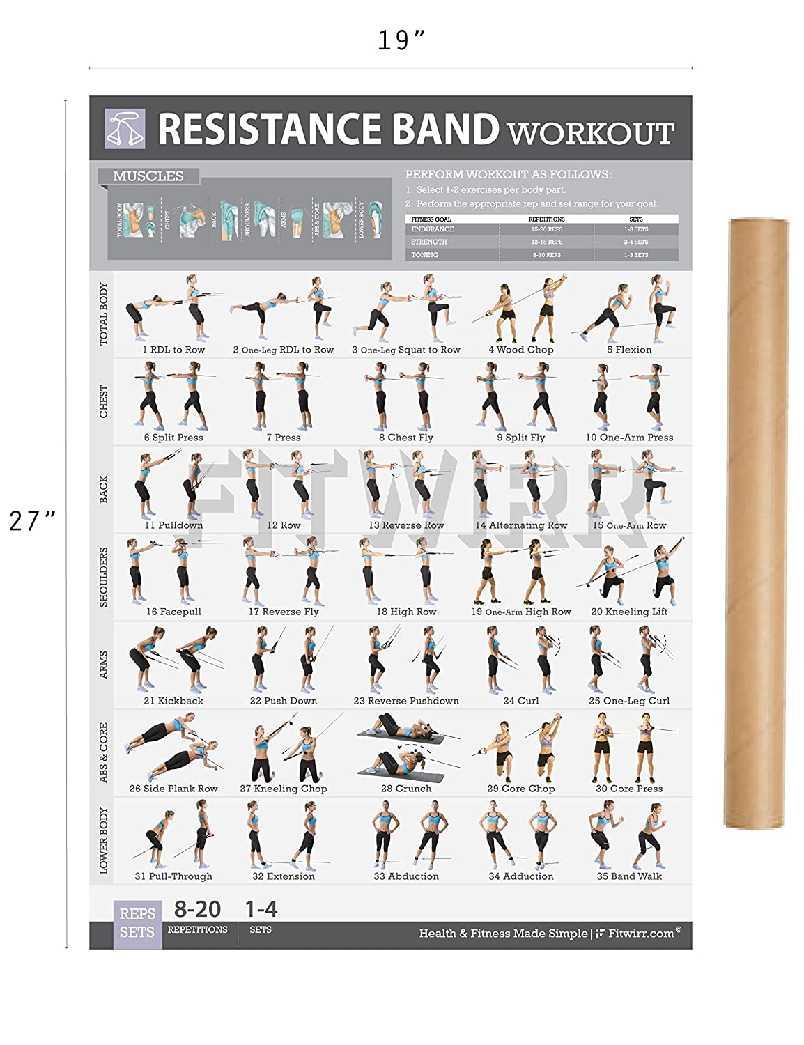 Amazon Resistance Band Tube Exercise Poster NOW LAMINATED