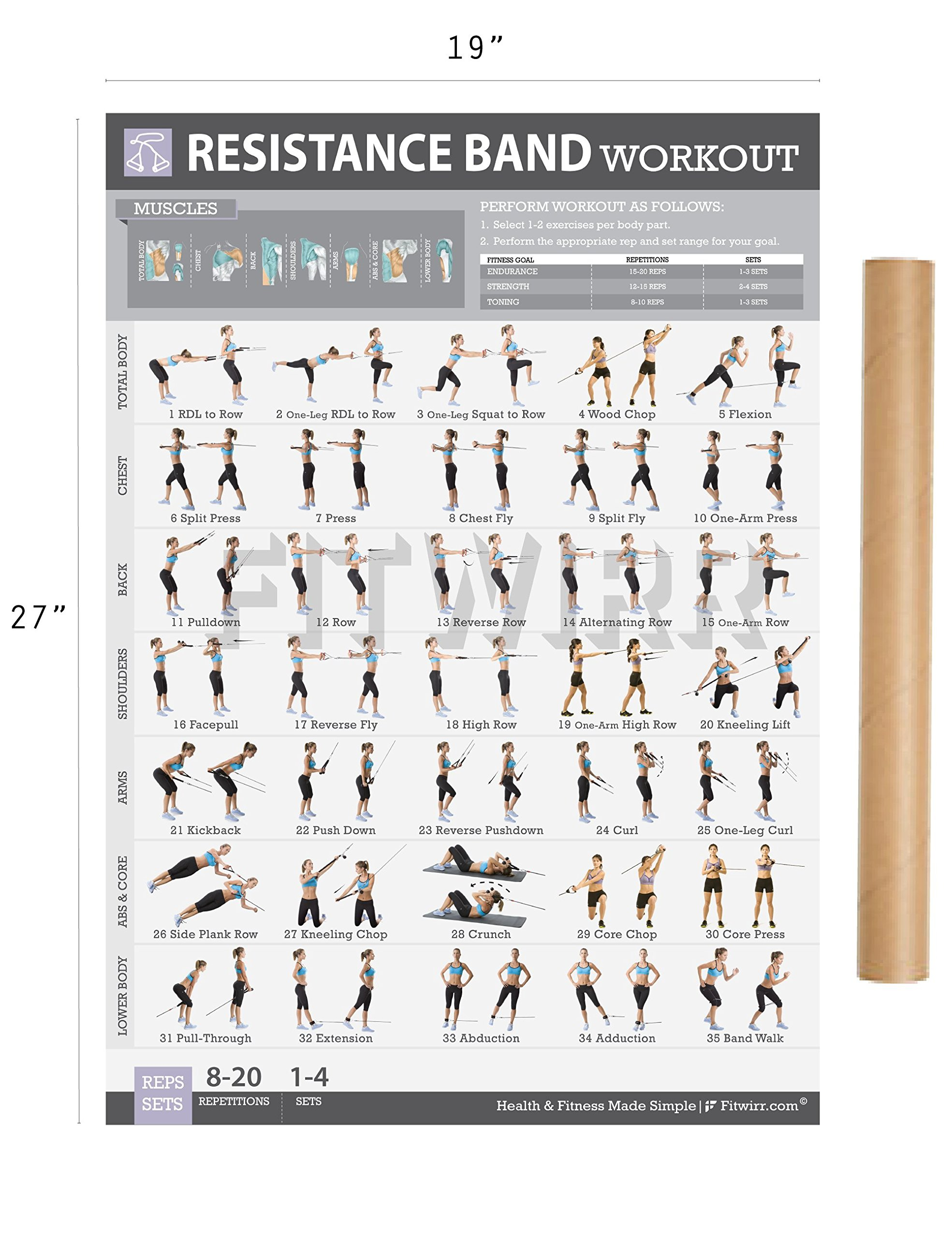 Resistance Band Tube Exercise Poster NOW LAMINATED