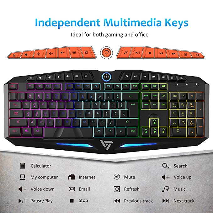 Amazon.com: VicTsing Rainbow LED Backlit Gaming Keyboard Wired, Anti-ghosting and Water-Resistant Keyboard, Ideal for Gaming and Typing: Computers & ...