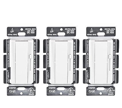 Hyperikon LED Dimmer Switch 3 Way Wall Switch/Single Pole Rocker and ...