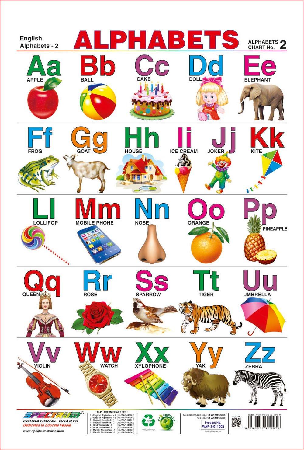 I Bambini Della Scuola Di Apprendimento Alfabeti Grafico Parete Laminata Educativo Spettro Pre