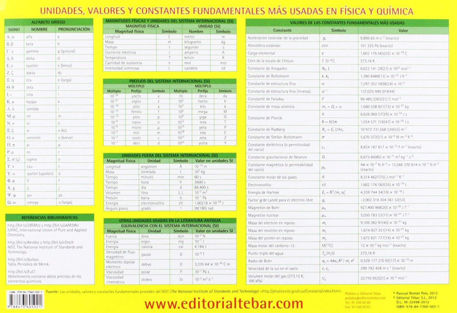 Tabla peridica de los elementos 2013 amazon pascual romn polo tabla peridica de los elementos 2013 amazon pascual romn polo libros urtaz Images