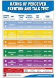 Perceived exertion 24 x 36 laminated chart - Guide per scale ...