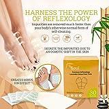 Soul ReLife | Premium Lavender Foot Pads | 30-Pack