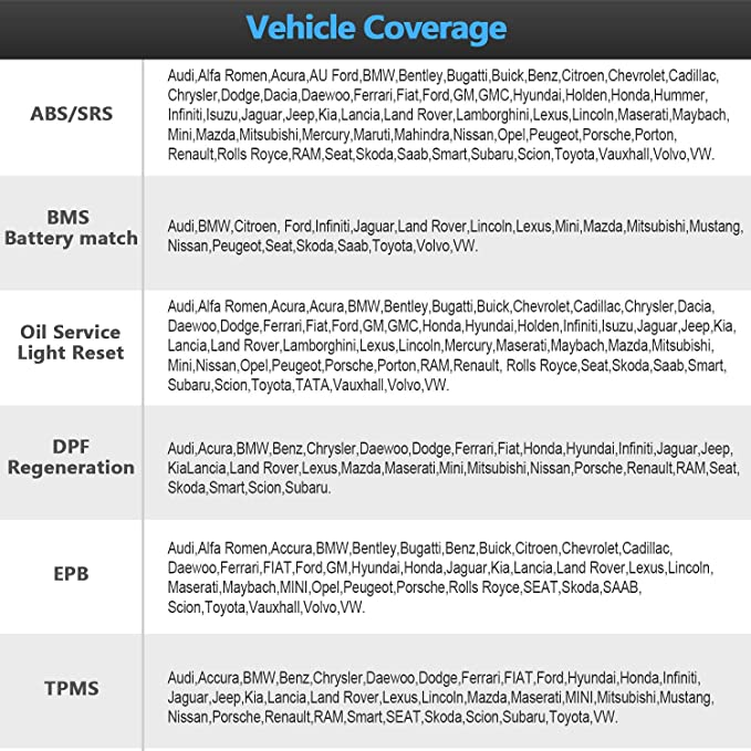 Renault Airbag Fault Codes