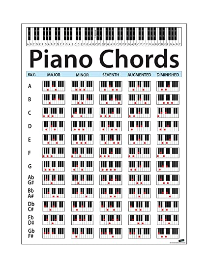 Amazon Piano Chord Chart Poster Perfect For Students And