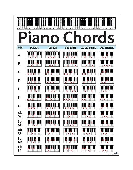 Stickerbrand Póster de acorde de piano para alumnos y ...