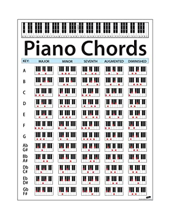 Piano Chord Chart Poster  Perfect for Students and Teachers  Size: 16in  Tall X 12in Wide  Educational Handy Guide Chart Print for Keyboard Music