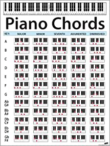 Stickerbrand Póster de acorde de piano para alumnos y profesores ...