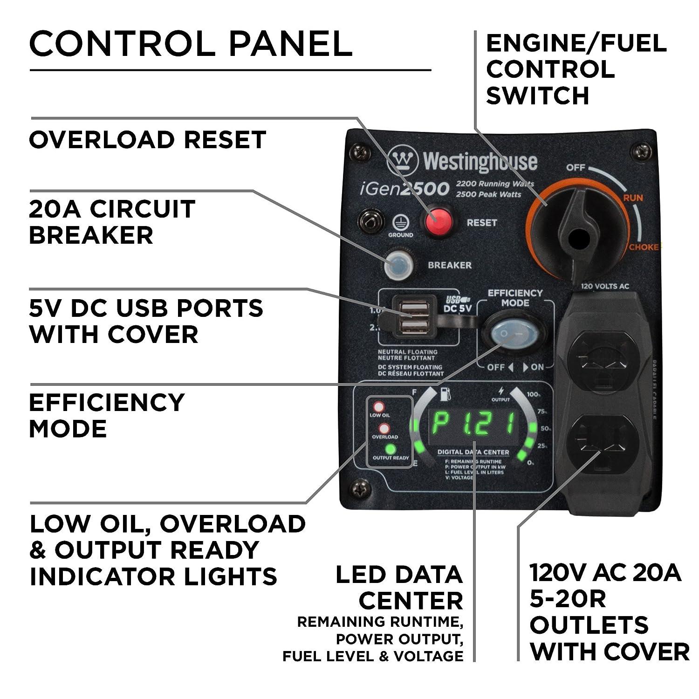 Amazon.com: Westinghouse generador de inversor portátil ...