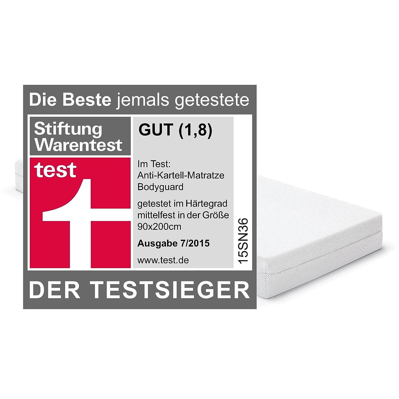 Matratzen testsieger  Bodyguard Anti-Kartell-Matratze - Testsieger Stiftung Warentest ...