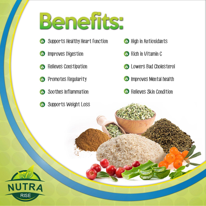 Limpieza y Depuración de Colon, suplemento de fibra con: Psyllium, konjac, Aloe vera y té verde. Laxante natural que alivia gases, distensión y ...
