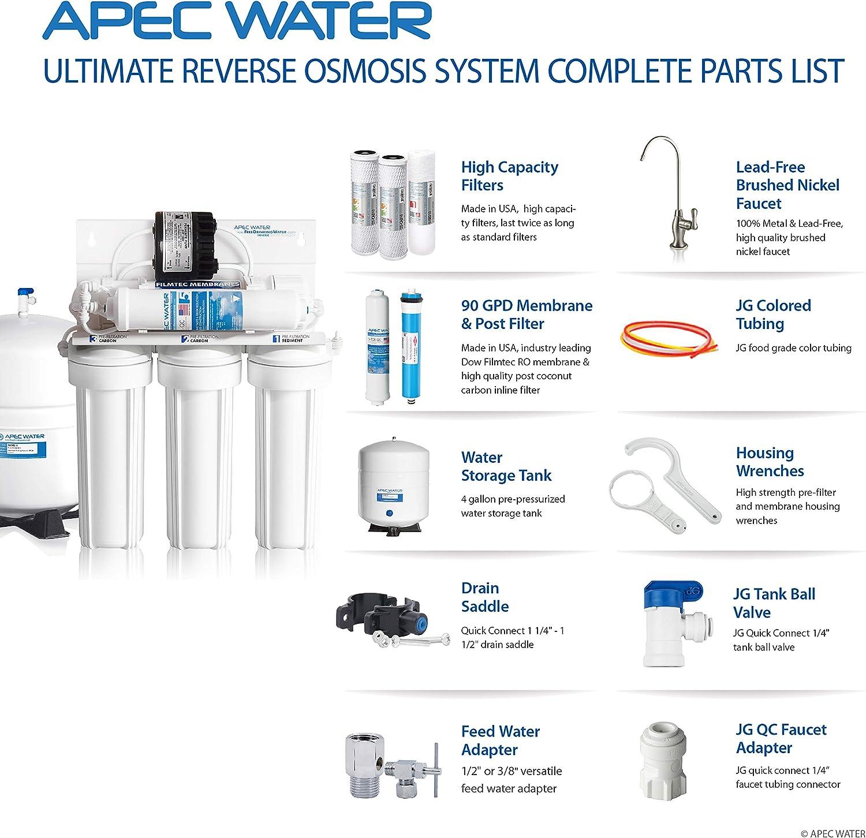 APEC Water RO-PERM Reverse Osmosis System